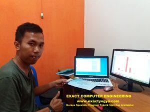 tempat Kursus Ms project di Yogyakarta biaya termurah
